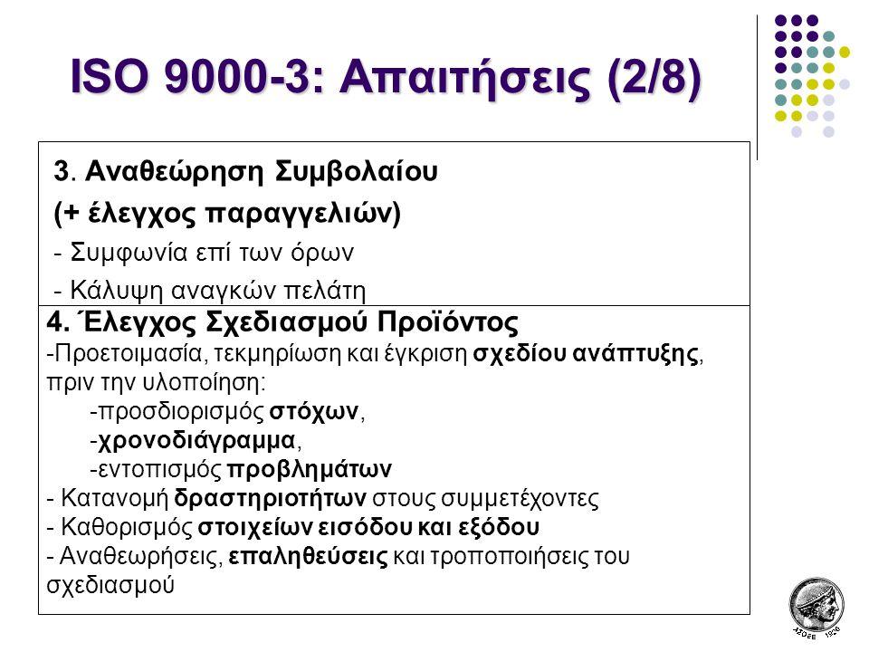 ISO 9000-3: Απαιτήσεις (2/8) 3. Αναθεώρηση Συμβολαίου