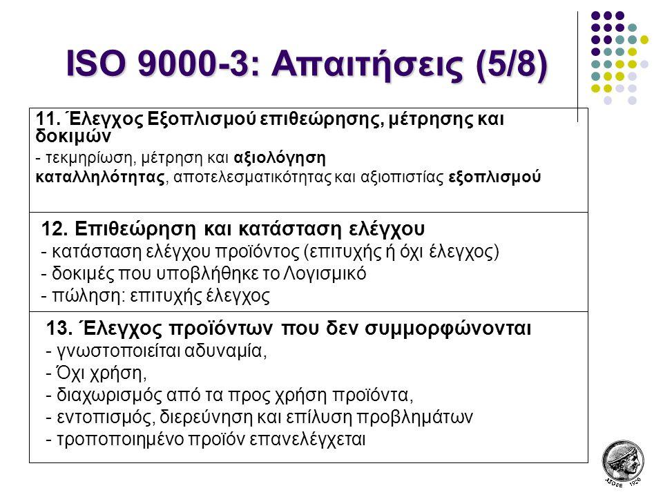 ISO 9000-3: Απαιτήσεις (5/8) 12. Επιθεώρηση και κατάσταση ελέγχου