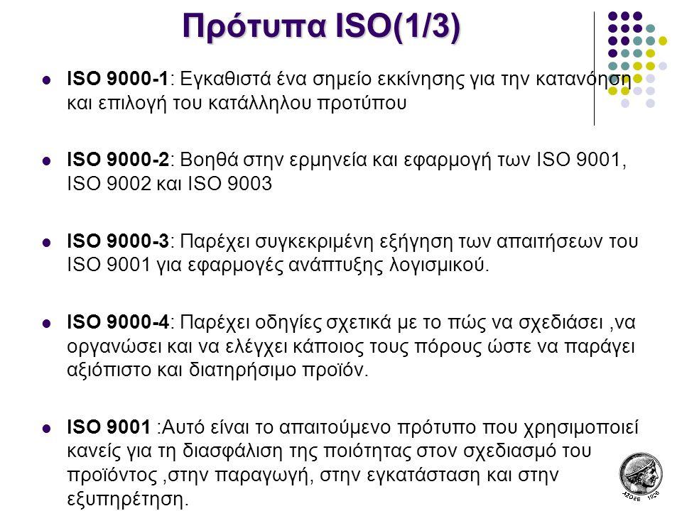 Πρότυπα ISO(1/3) ISO 9000-1: Εγκαθιστά ένα σημείο εκκίνησης για την κατανόηση και επιλογή του κατάλληλου προτύπου.
