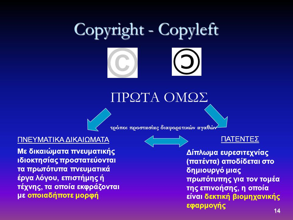 Copyright - Copyleft ΠΡΩΤΑ ΟΜΩΣ ΠΝΕΥΜΑΤΙΚΑ ΔΙΚΑΙΩΜΑΤΑ ΠΑΤΕΝΤΕΣ