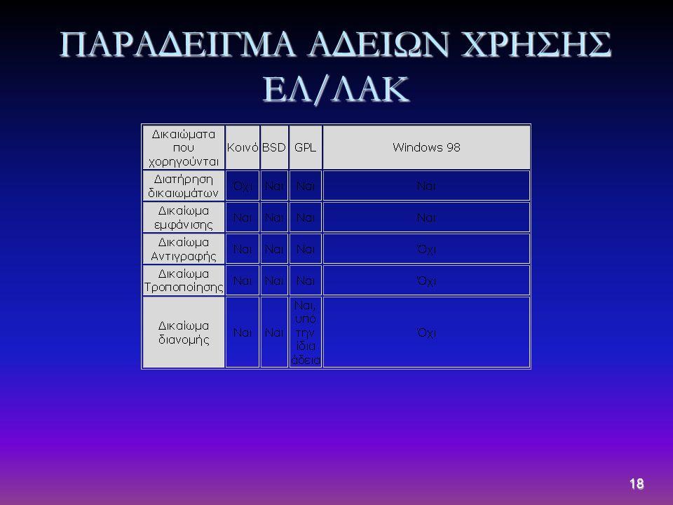 ΠΑΡΑΔΕΙΓΜΑ ΑΔΕΙΩΝ ΧΡΗΣΗΣ ΕΛ/ΛΑΚ