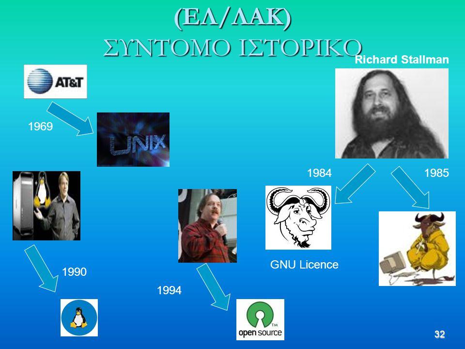 (ΕΛ/ΛΑΚ) ΣΥΝΤΟΜΟ ΙΣΤΟΡΙΚΟ