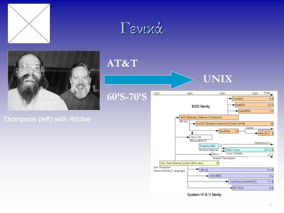 Γενικά AT&T UNIX 60'S-70'S Thompson (left) with Ritchie