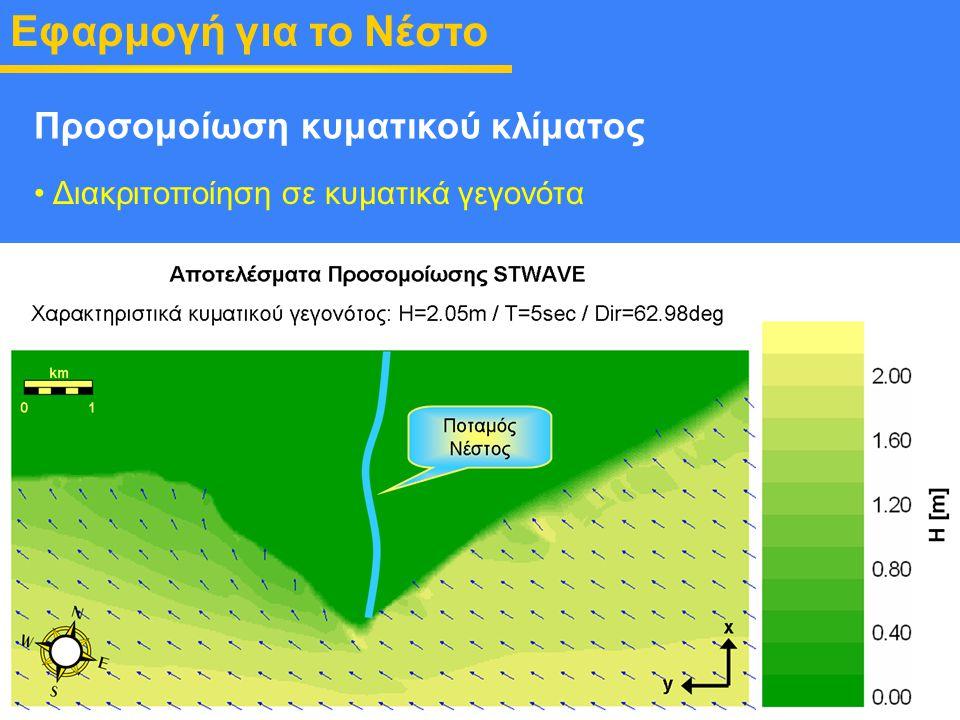 Εφαρμογή για το Νέστο Προσομοίωση κυματικού κλίματος