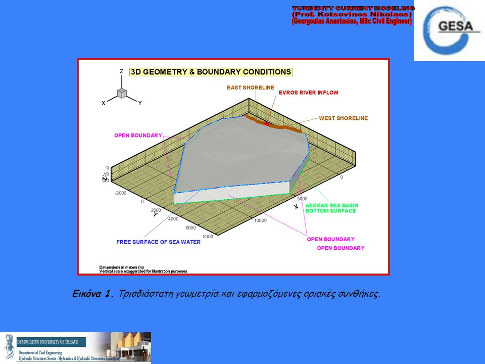 TURBIDITY CURRENT MODELING