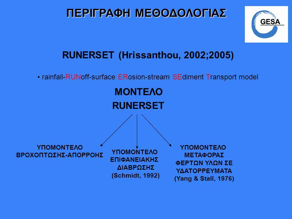 RUNERSET (Hrissanthou, 2002;2005) ΒΡΟΧΟΠΤΩΣΗΣ-ΑΠΟΡΡΟΗΣ