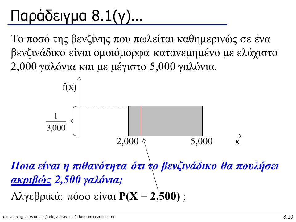 Παράδειγμα 8.1(γ)…