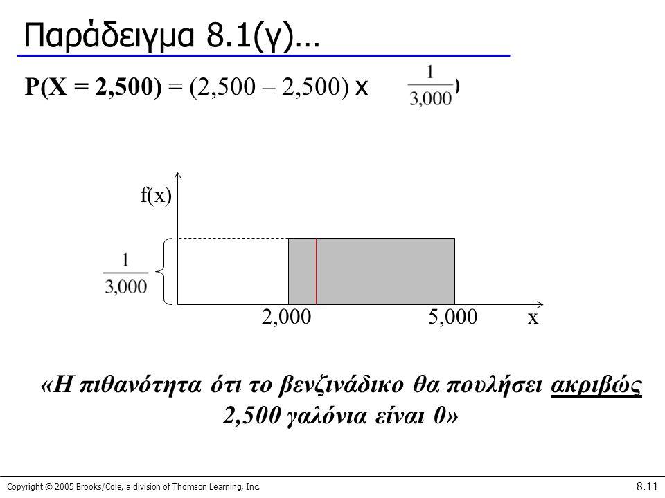 Παράδειγμα 8.1(γ)… P(X = 2,500) = (2,500 – 2,500) x = 0