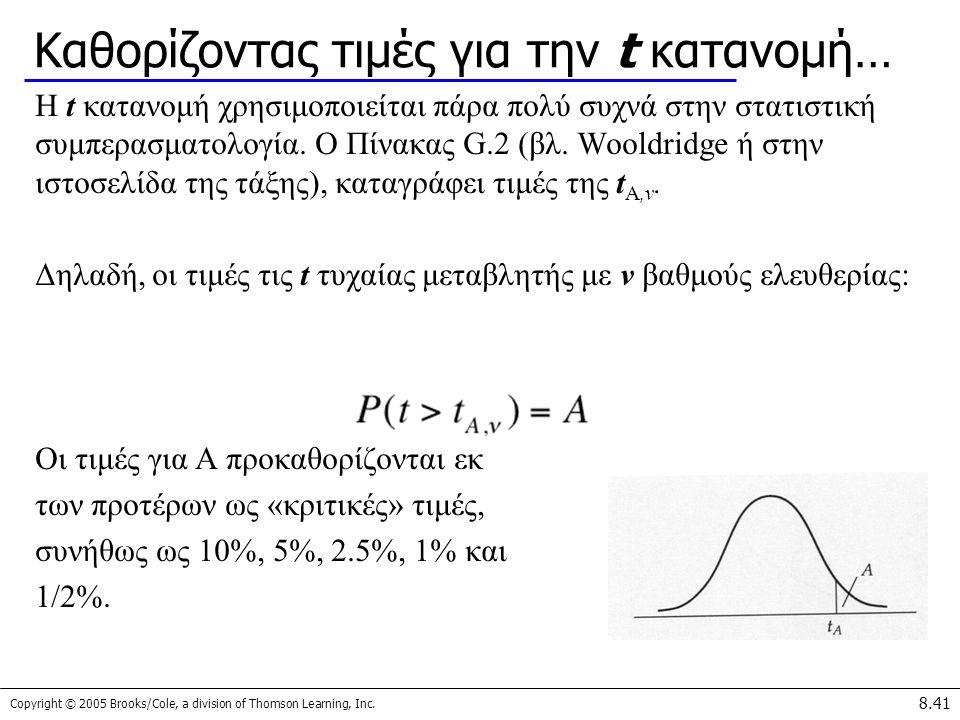 Καθορίζοντας τιμές για την t κατανομή…
