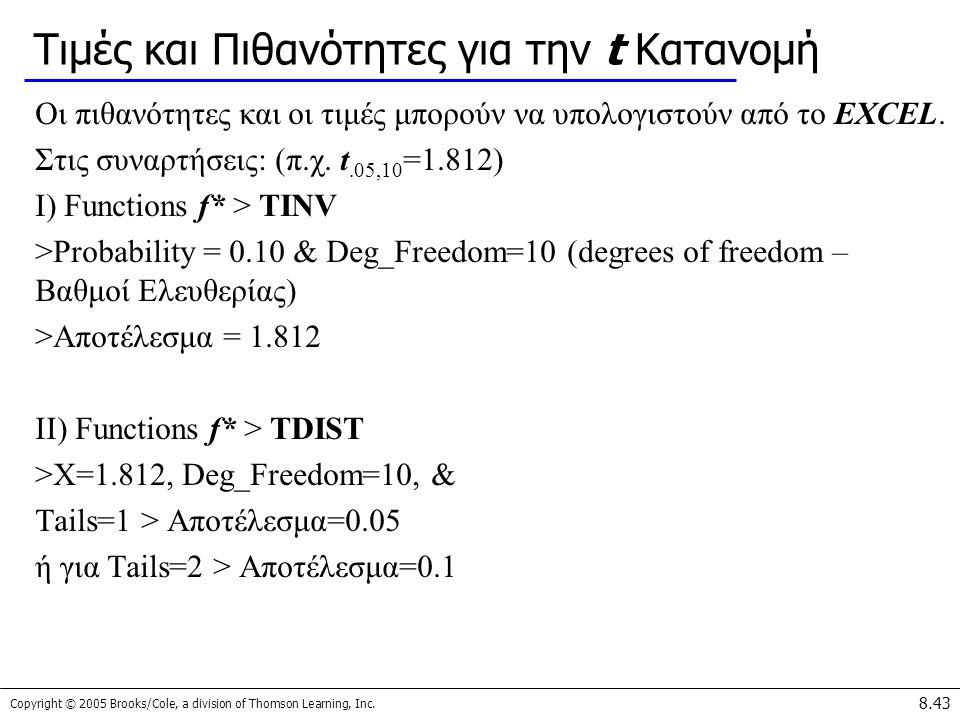 Τιμές και Πιθανότητες για την t Κατανομή