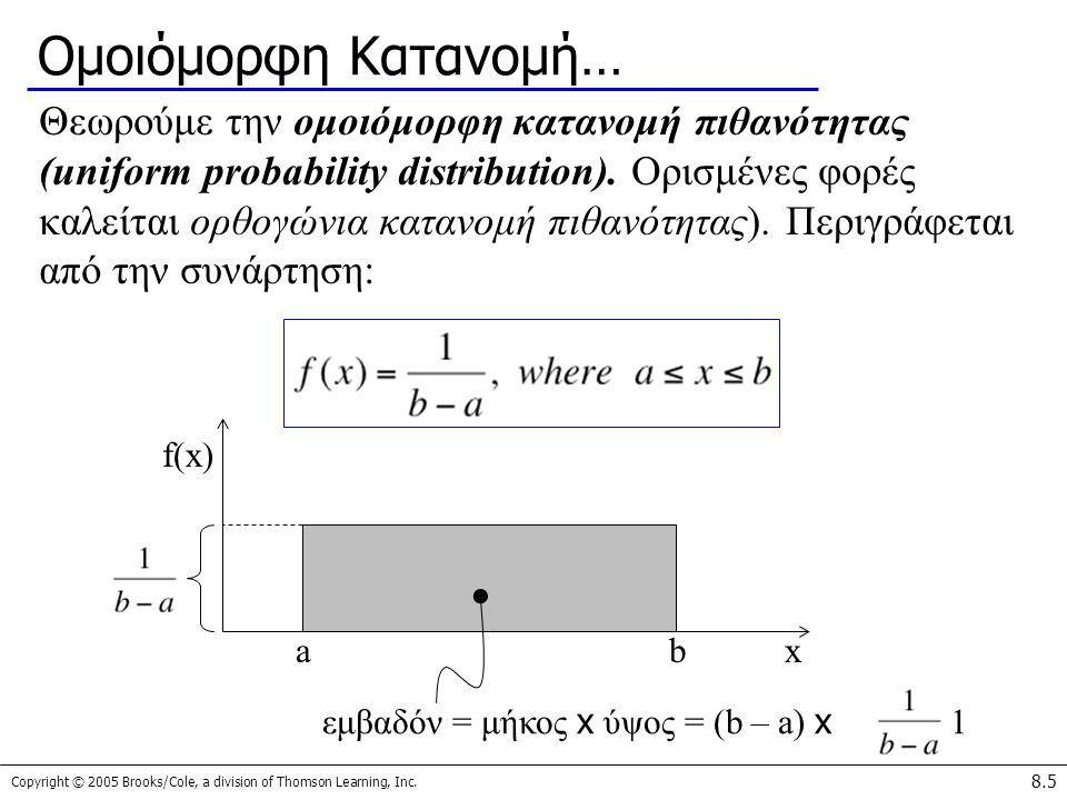 εμβαδόν = μήκος x ύψος = (b – a) x = 1