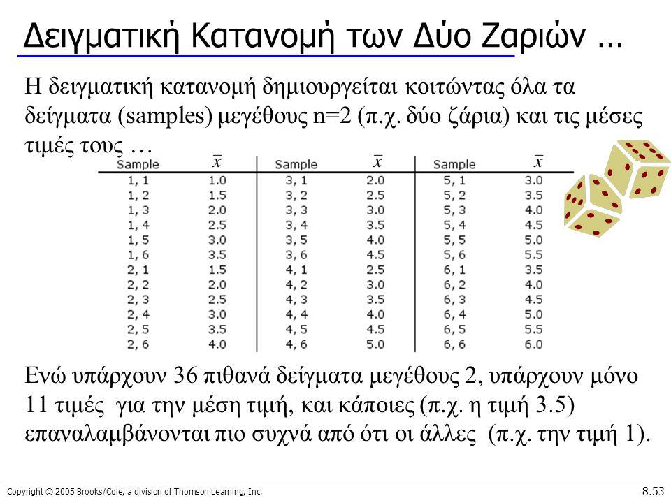 Δειγματική Κατανομή των Δύο Ζαριών …