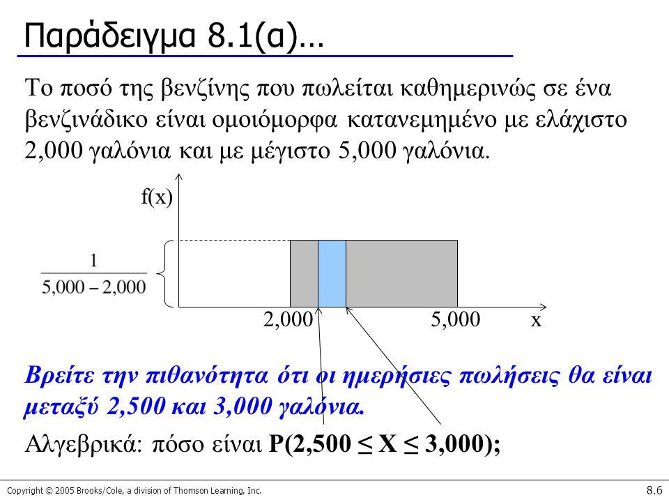 Παράδειγμα 8.1(α)…