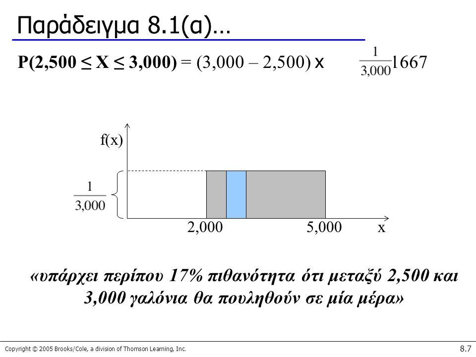 Παράδειγμα 8.1(α)… P(2,500 ≤ X ≤ 3,000) = (3,000 – 2,500) x = .1667