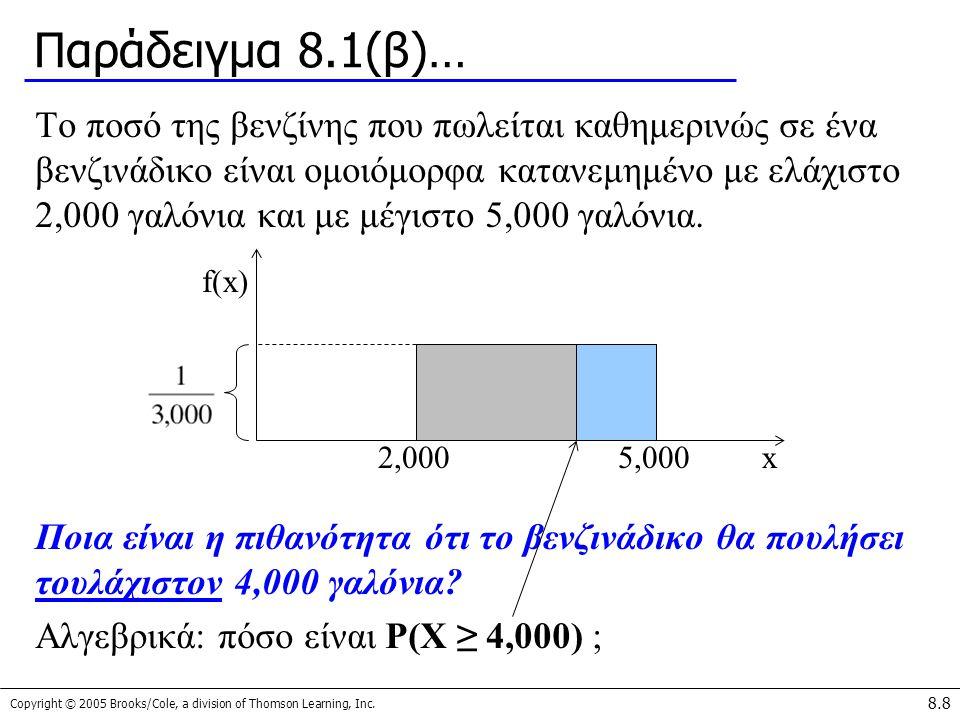 Παράδειγμα 8.1(β)…