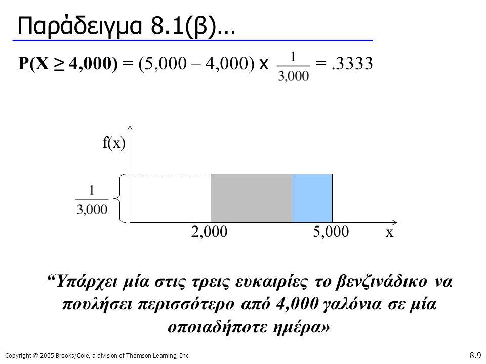 Παράδειγμα 8.1(β)… P(X ≥ 4,000) = (5,000 – 4,000) x = .3333