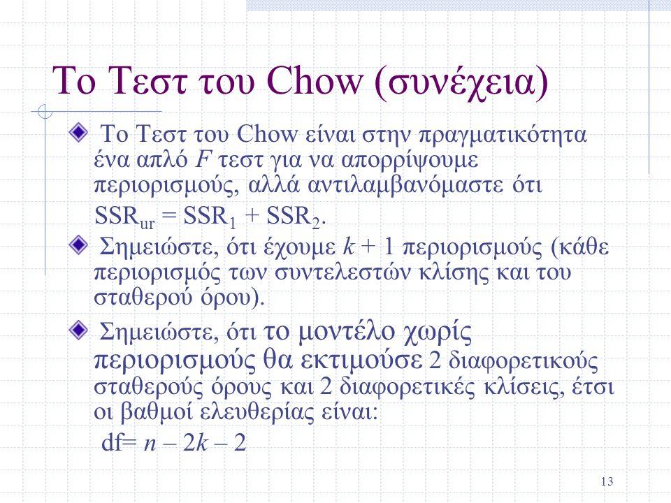 Το Τεστ του Chow (συνέχεια)