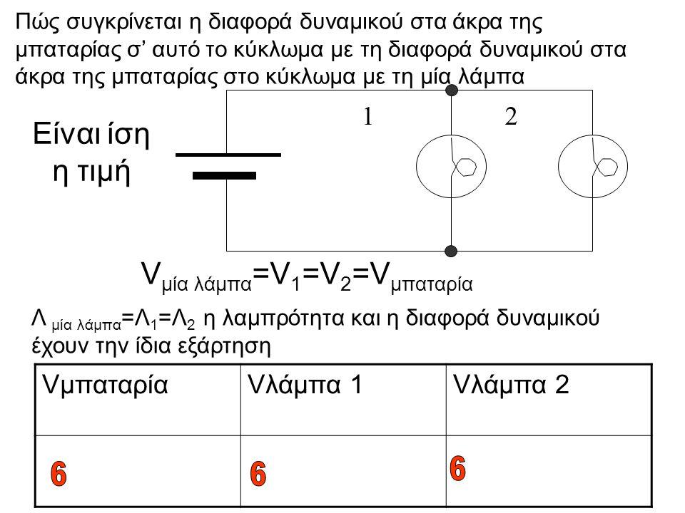 Vμία λάμπα=V1=V2=Vμπαταρία