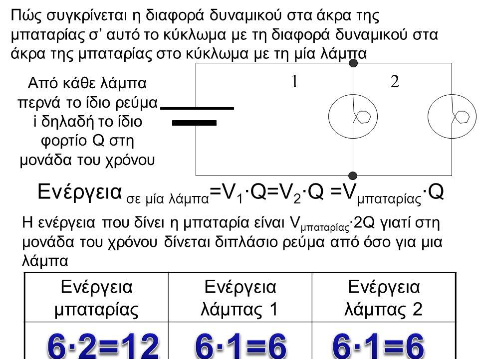 Ενέργεια σε μία λάμπα=V1·Q=V2·Q =Vμπαταρίας·Q