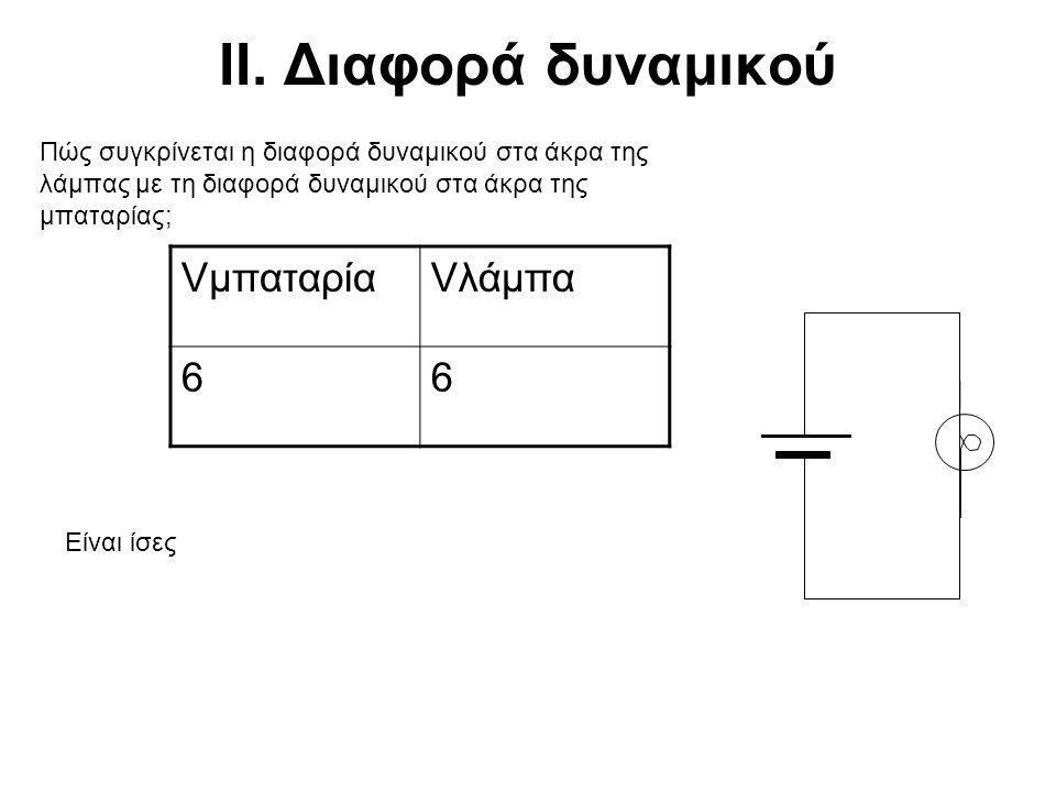 ΙΙ. Διαφορά δυναμικού Vμπαταρία Vλάμπα 6