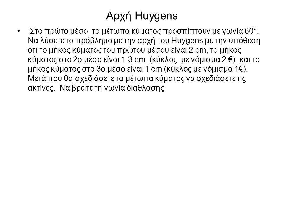 Αρχή Huygens