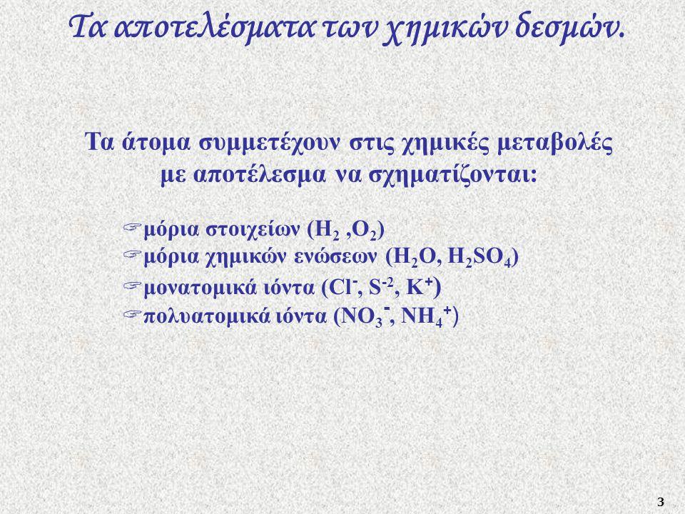 Τα αποτελέσματα των χημικών δεσμών.
