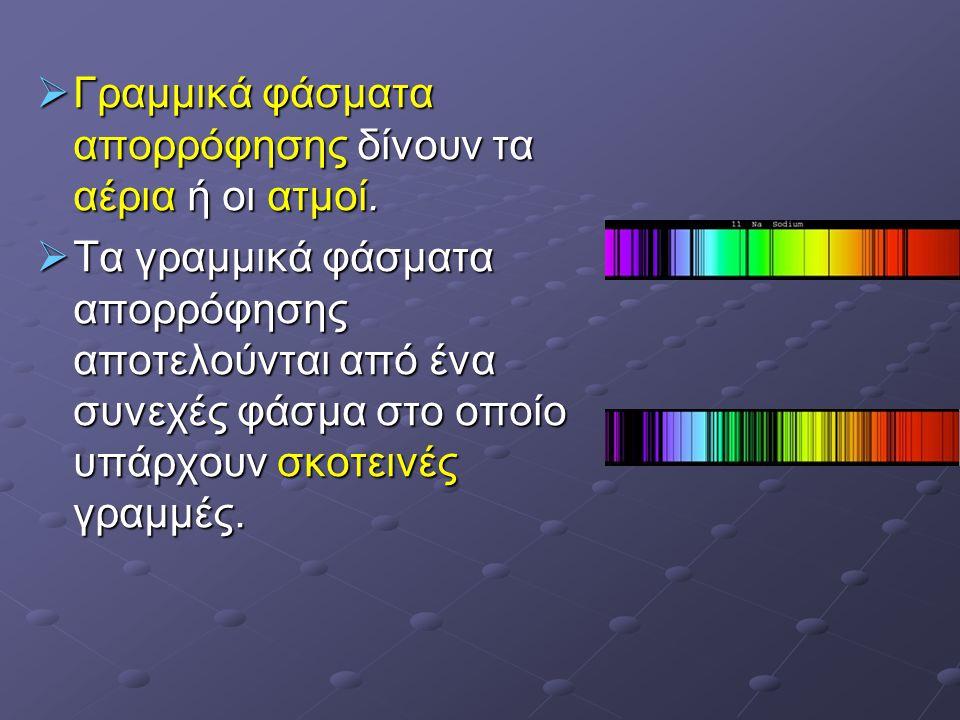 Γραμμικά φάσματα απορρόφησης δίνουν τα αέρια ή οι ατμοί.