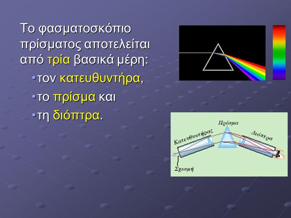 Το φασματοσκόπιο πρίσματος αποτελείται από τρία βασικά μέρη: