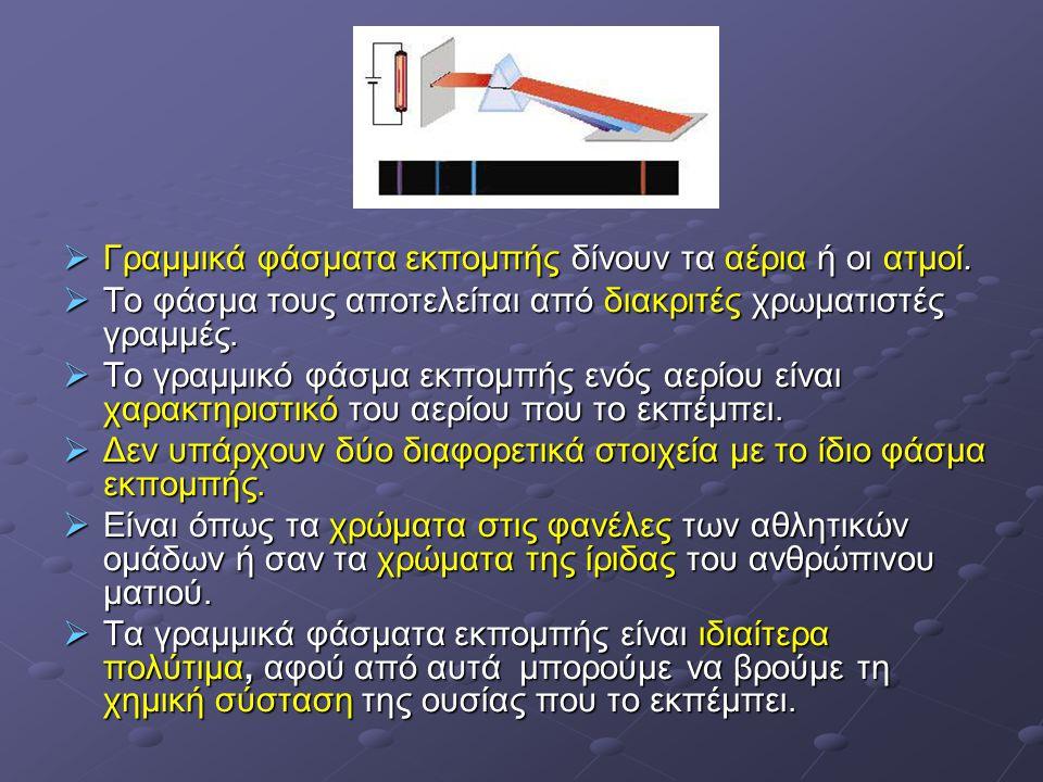 Γραμμικά φάσματα εκπομπής δίνουν τα αέρια ή οι ατμοί.