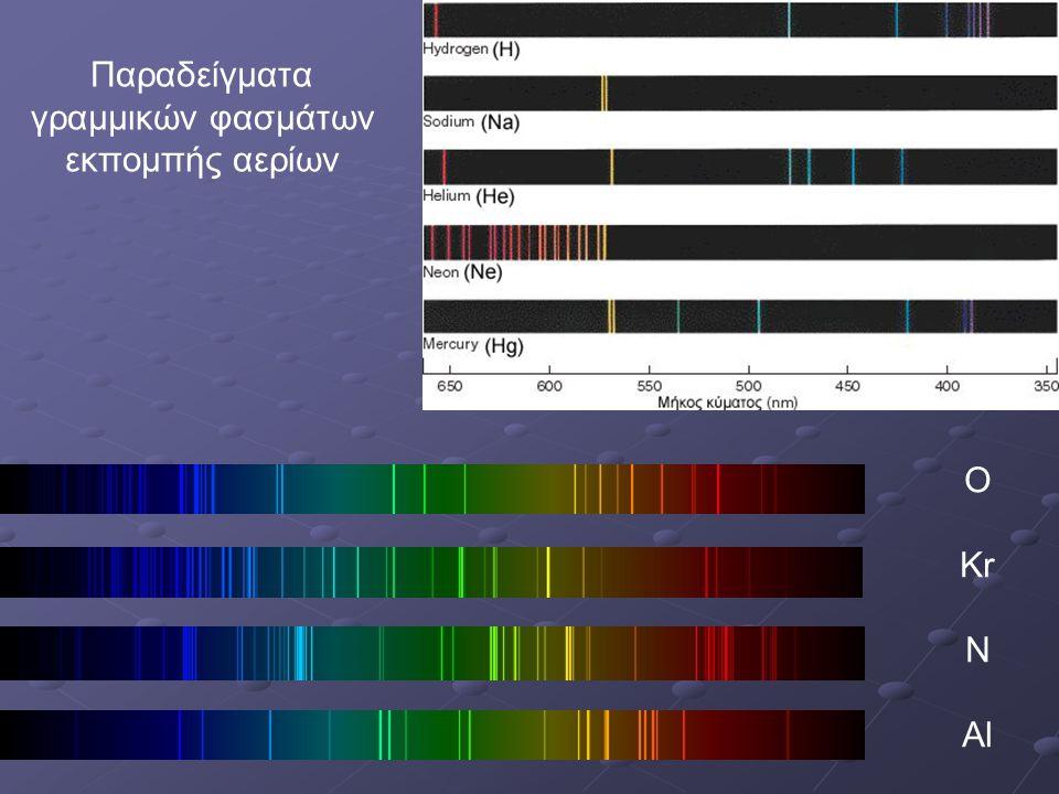 Παραδείγματα γραμμικών φασμάτων εκπομπής αερίων