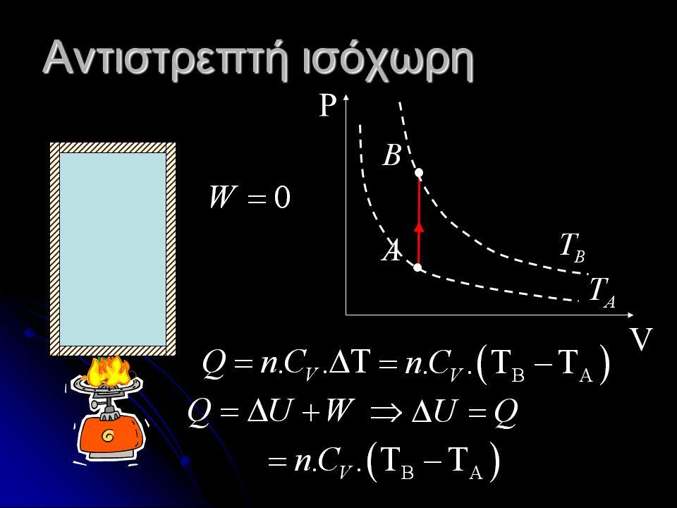 Αντιστρεπτή ισόχωρη V P