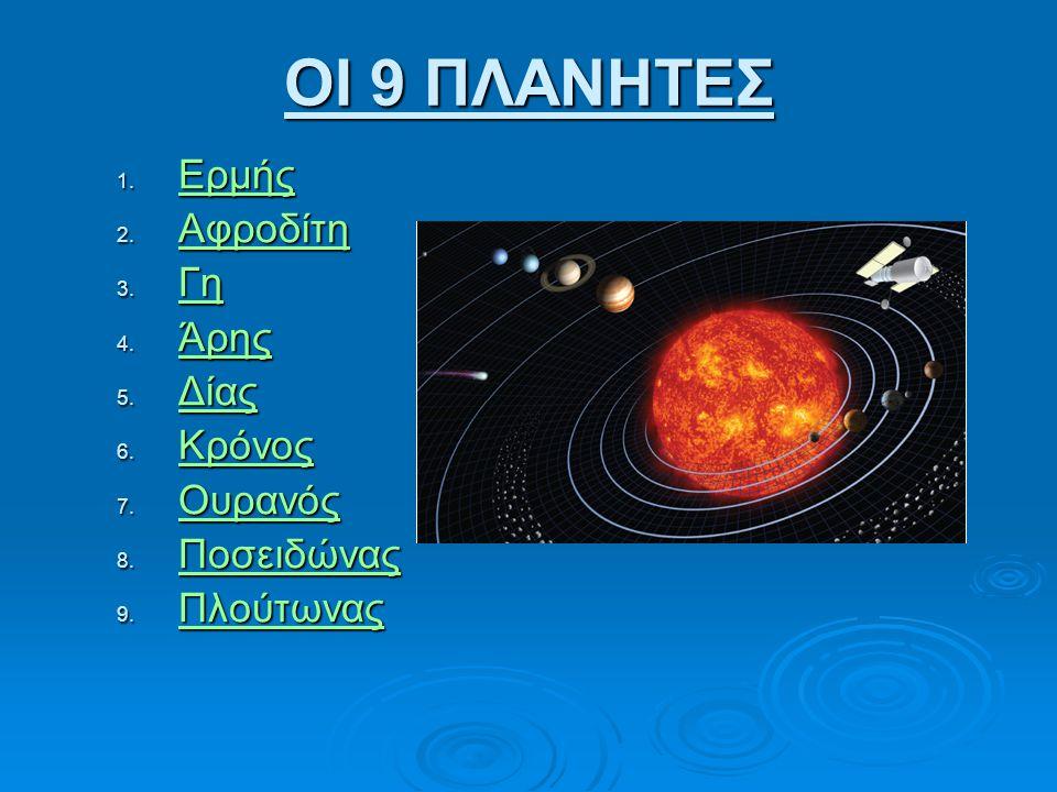 ΟΙ 9 ΠΛΑΝΗΤΕΣ Ερμής Αφροδίτη Γη Άρης Δίας Κρόνος Ουρανός Ποσειδώνας