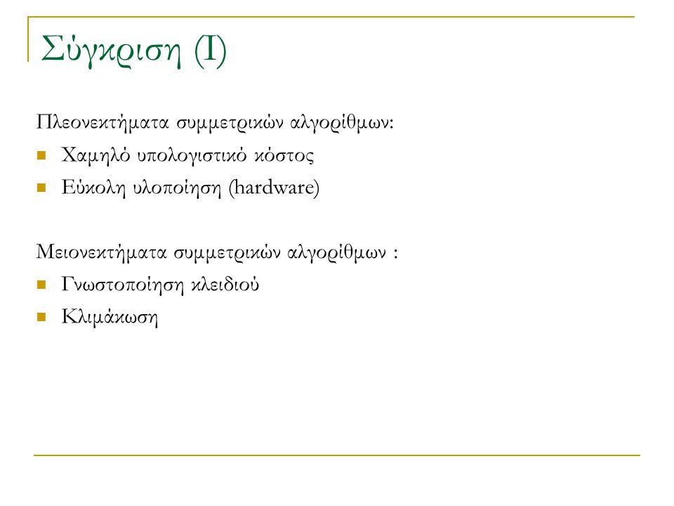 Σύγκριση (Ι) Πλεονεκτήματα συμμετρικών αλγορίθμων: