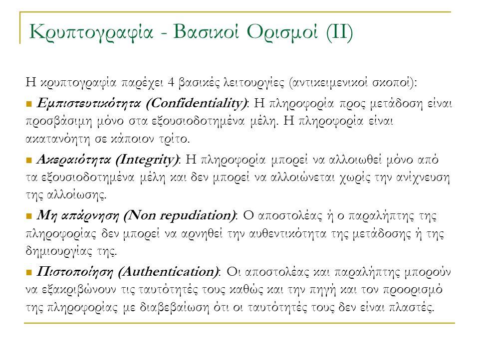Κρυπτογραφία - Βασικοί Ορισμοί (ΙΙ)