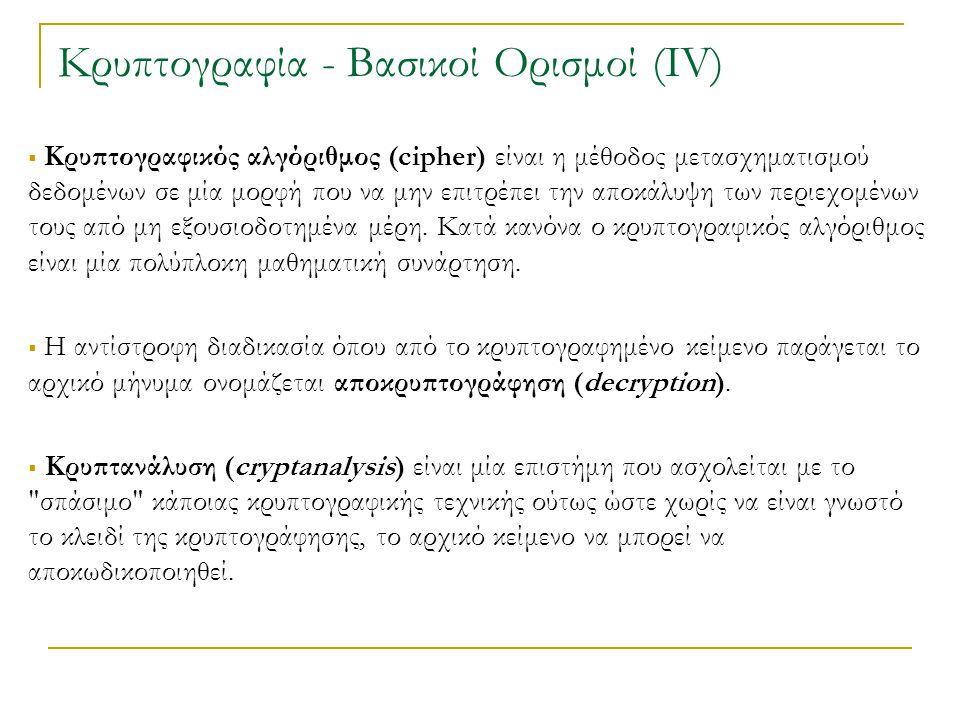 Κρυπτογραφία - Βασικοί Ορισμοί (ΙV)