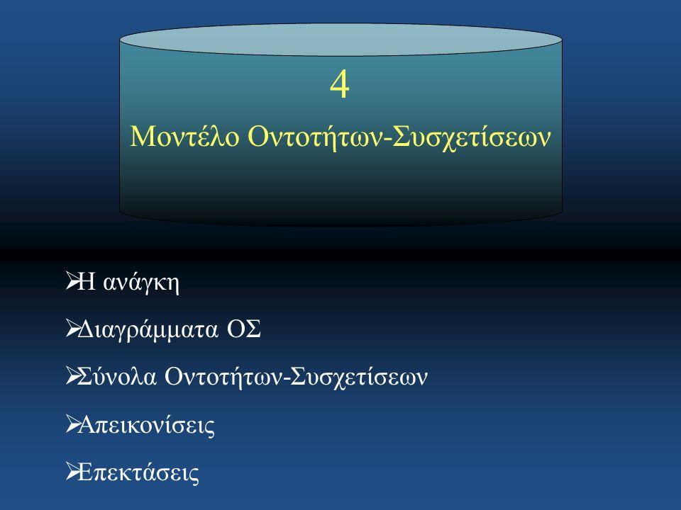 Μοντέλο Οντοτήτων-Συσχετίσεων