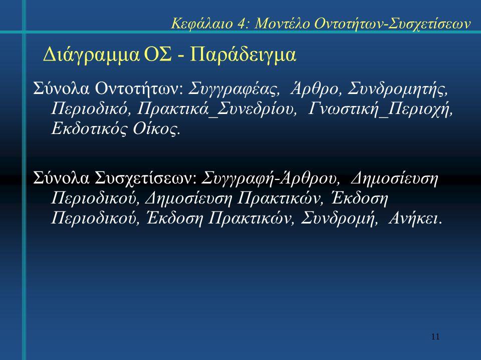 Διάγραμμα ΟΣ - Παράδειγμα
