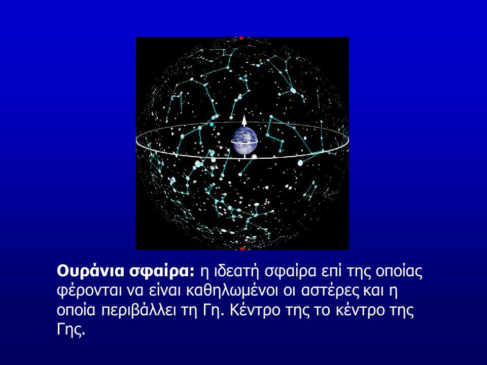 Ουράνια σφαίρα: η ιδεατή σφαίρα επί της οποίας φέρονται να είναι καθηλωμένοι οι αστέρες και η οποία περιβάλλει τη Γη.