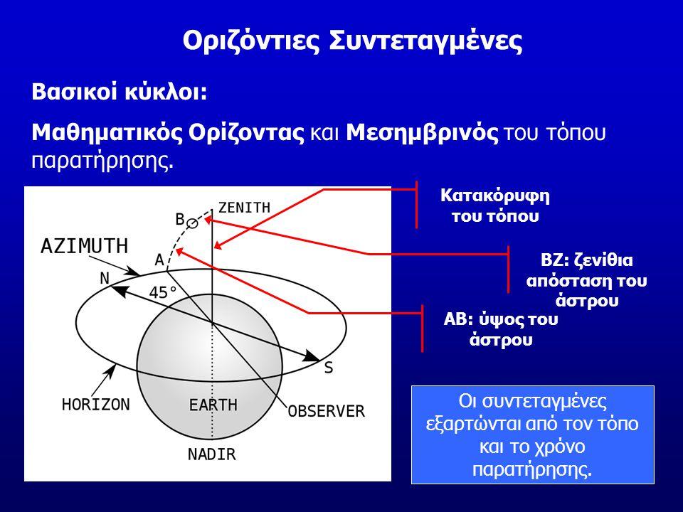Οριζόντιες Συντεταγμένες ΒΖ: ζενίθια απόσταση του άστρου