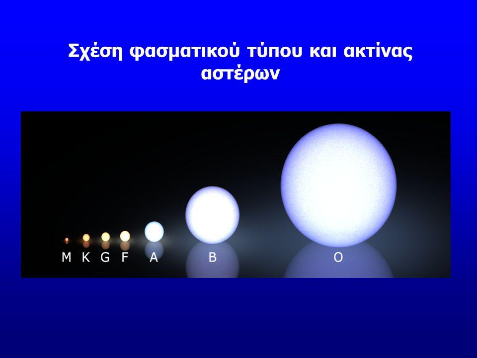 Σχέση φασματικού τύπου και ακτίνας αστέρων