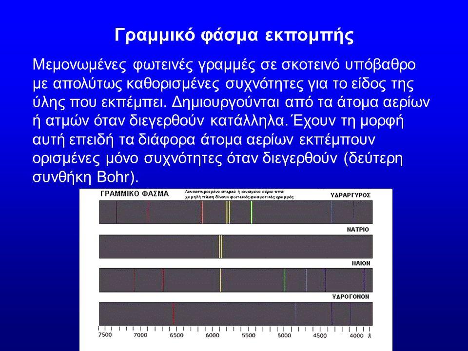 Γραμμικό φάσμα εκπομπής