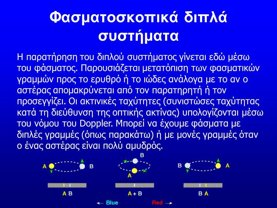 Φασματοσκοπικά διπλά συστήματα
