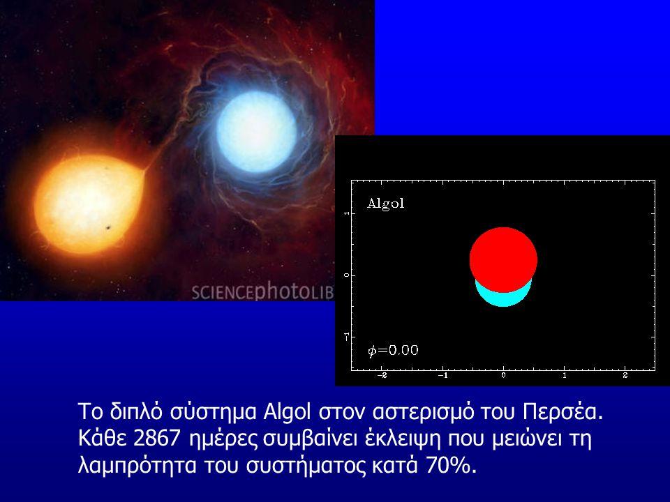 Το διπλό σύστημα Algol στον αστερισμό του Περσέα