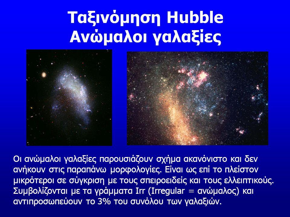 Ταξινόμηση Hubble Ανώμαλοι γαλαξίες