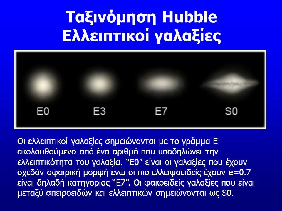 Ταξινόμηση Hubble Ελλειπτικοί γαλαξίες