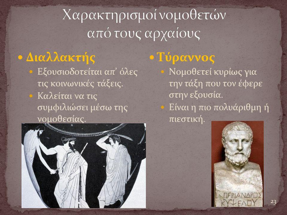 Χαρακτηρισμοί νομοθετών από τους αρχαίους