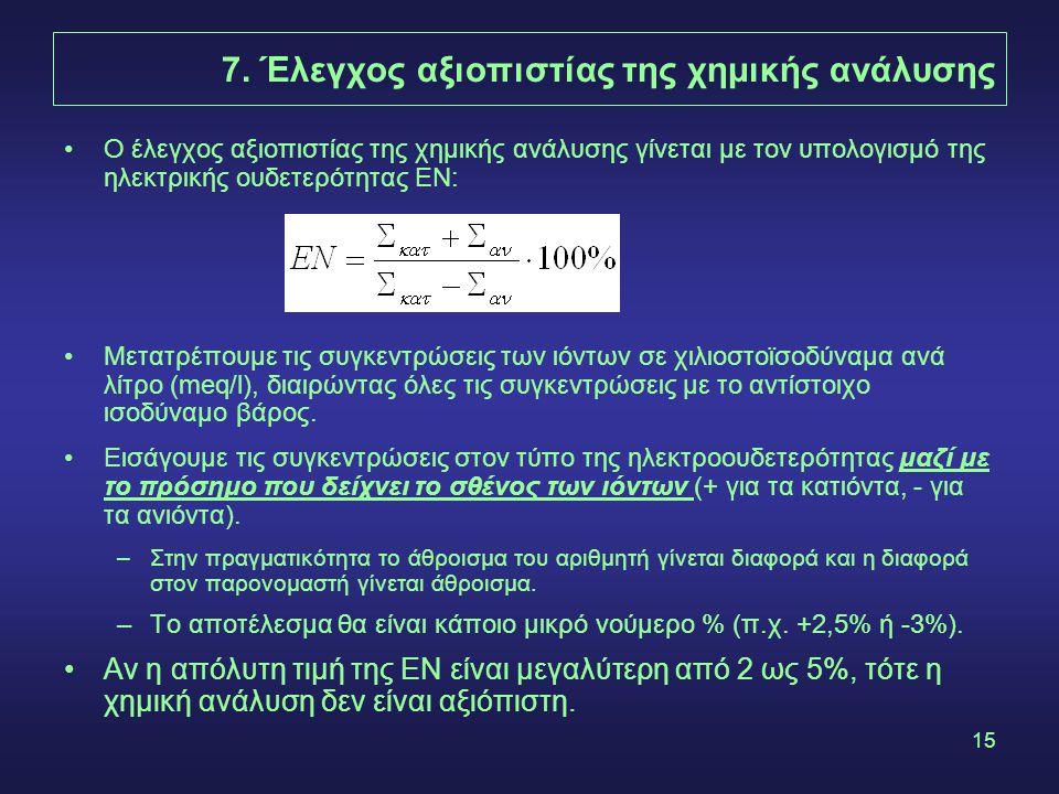 7. Έλεγχος αξιοπιστίας της χημικής ανάλυσης