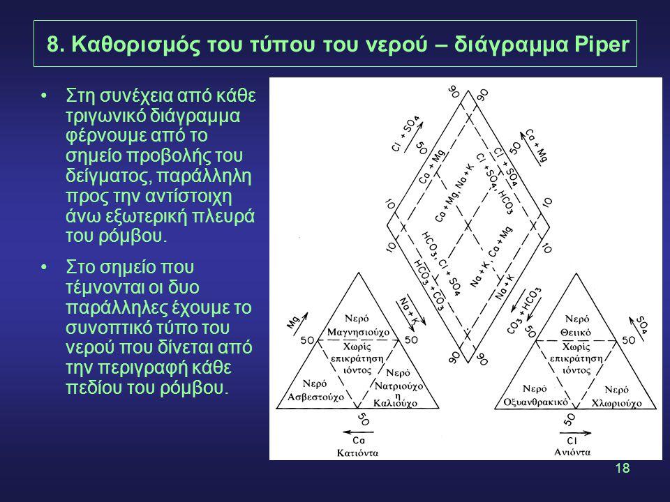 8. Καθορισμός του τύπου του νερού – διάγραμμα Piper