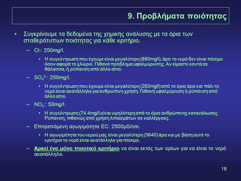 9. Προβλήματα ποιότητας Συγκρίνουμε τα δεδομένα της χημικής ανάλυσης με τα όρια των σταθερότυπων ποιότητας για κάθε κριτήριο.