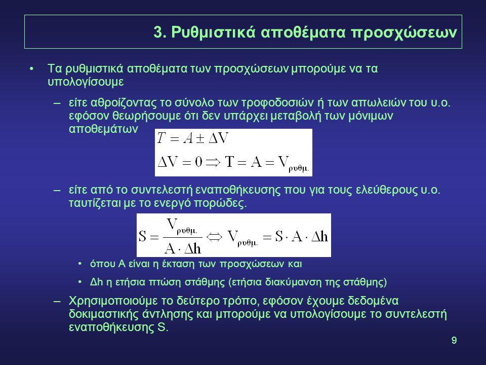 3. Ρυθμιστικά αποθέματα προσχώσεων